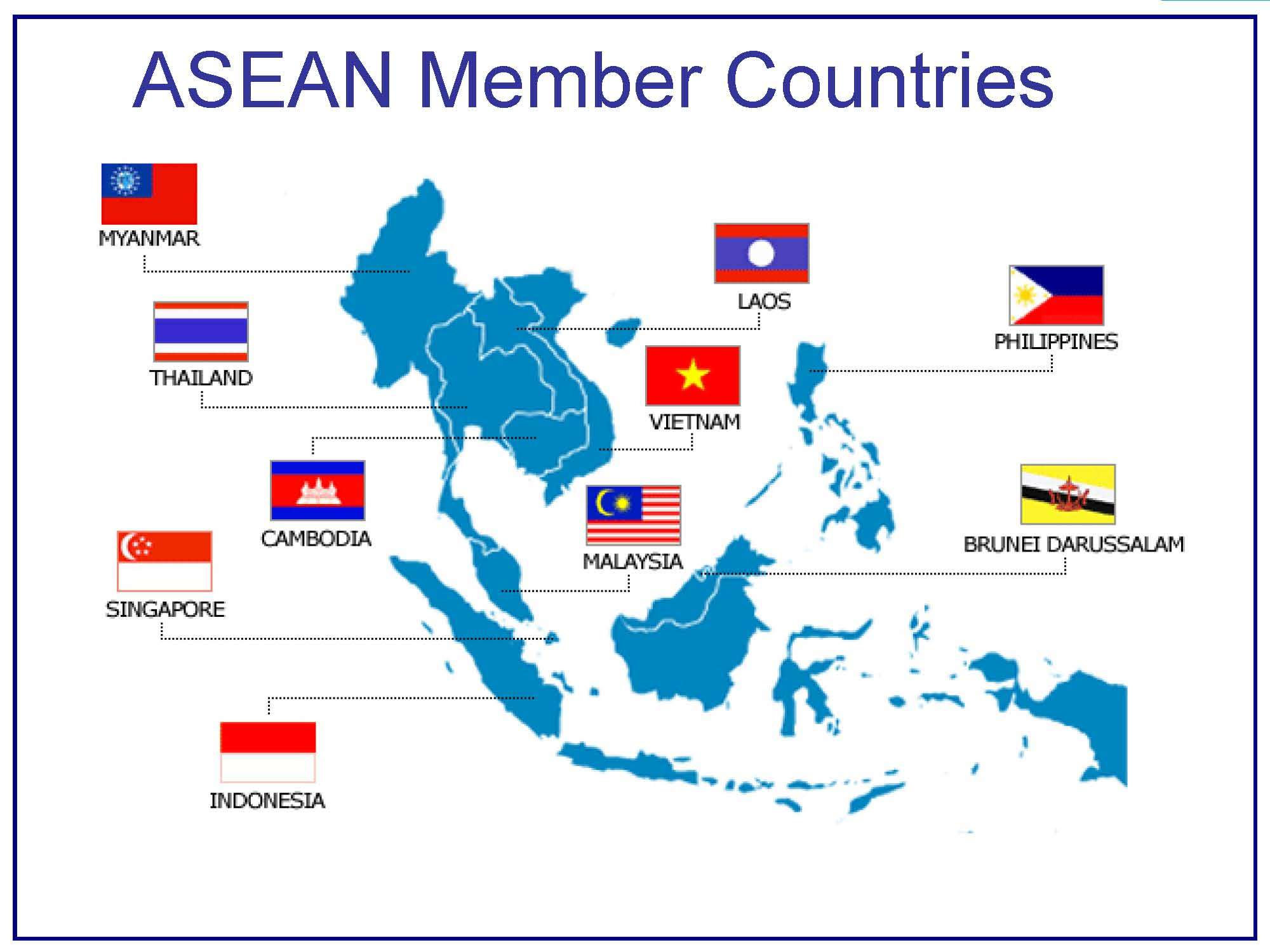 Negara-negara anggota ASEAN (http://up.edu.ph)