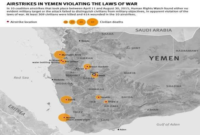 Peta Yaman (hrw)