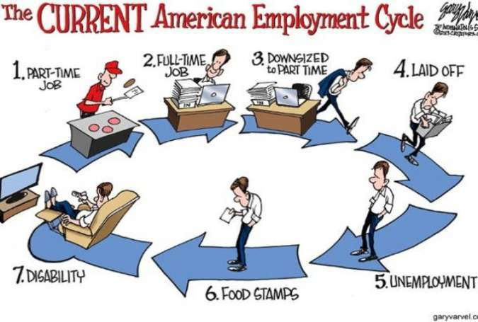 The current American employment cycle