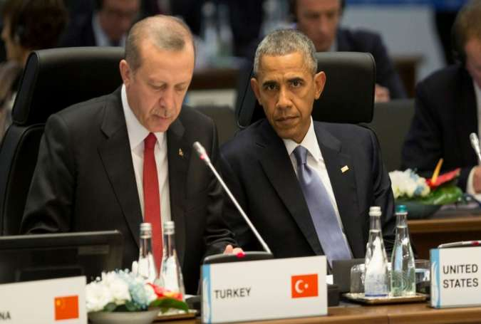 US-Turkey Lurch to World War in Syria