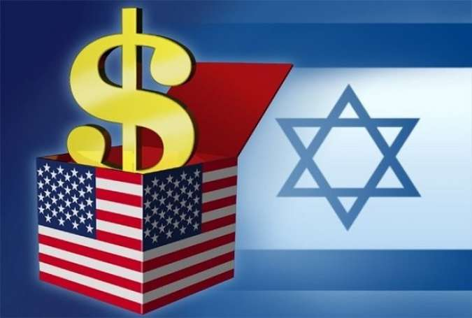 US and Israeli Codependent Relationship is Not Just about Money