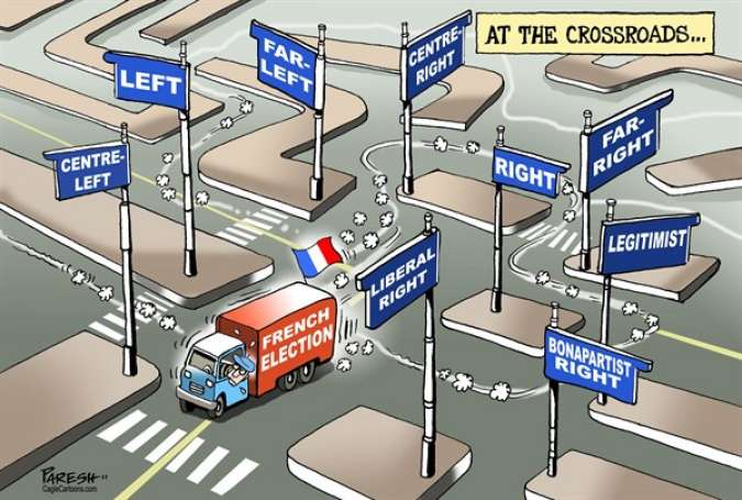 France at crossroads