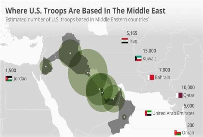 American military bases in Middle East. Why does US have ...